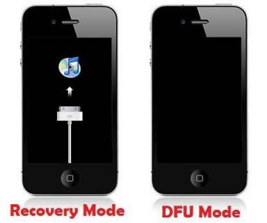 schermo iphone 5s andato